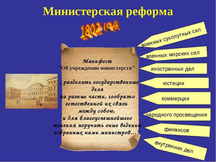 """Министерская реформа Манифест """"Об учреждении министерств"""" «…разделить государ..."""
