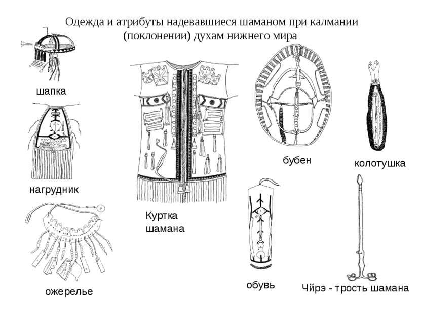 Одежда и атрибуты надевавшиеся шаманом при калмании (поклонении) духам нижнег...