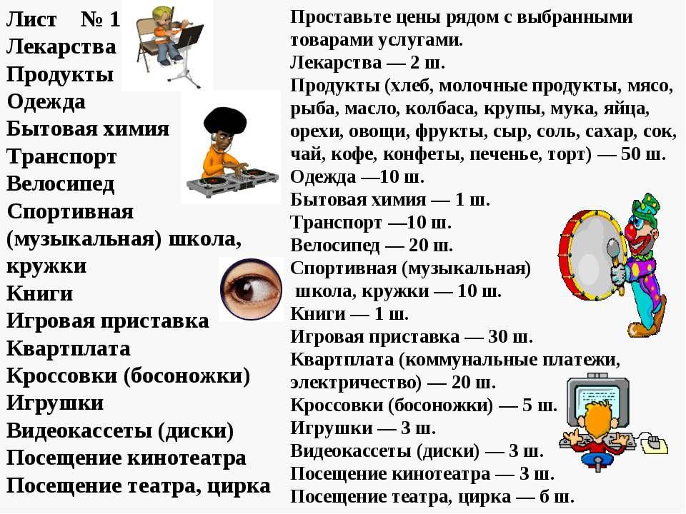 Лист № 1 Лекарства Продукты Одежда Бытовая химия Транспорт Велосипед Спортивн...