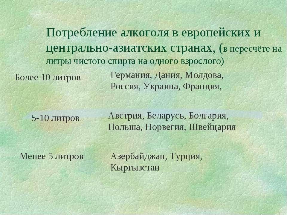 Потребление алкоголя в европейских и центрально-азиатских странах, (в пересчё...