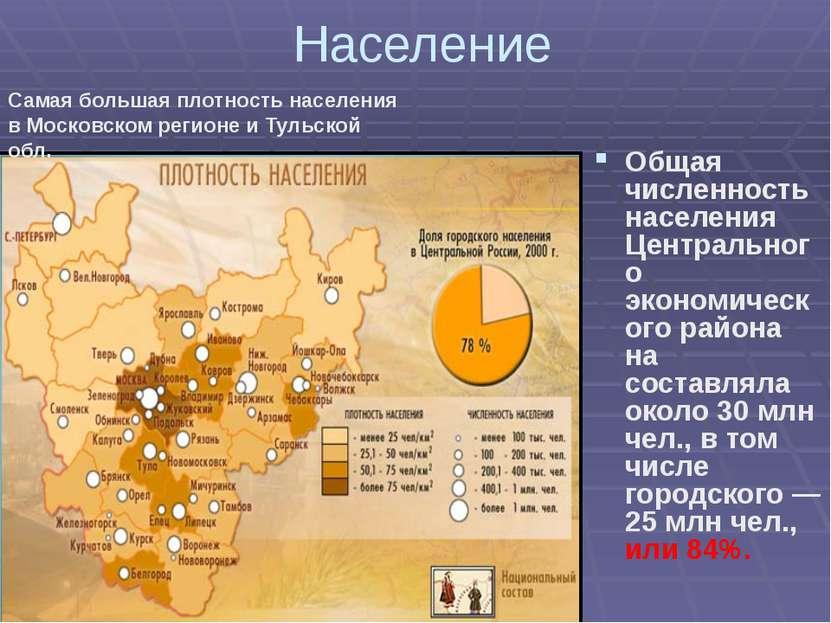 Население Общая численность населения Центрального экономического района на с...