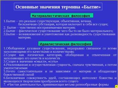 46 Основные значения термина «Бытие» Материалистическая философия 1.Бытие – э...