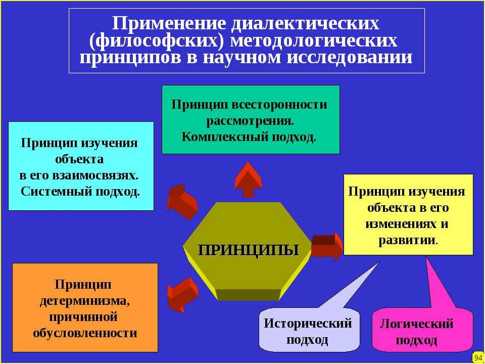 Применение диалектических (философских) методологических принципов в научном ...