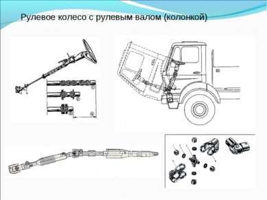 Рулевое колесо с рулевым валом (колонкой)