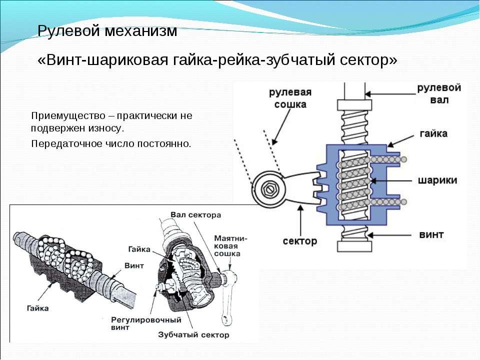 Рулевой механизм «Винт-шариковая гайка-рейка-зубчатый сектор» Приемущество – ...