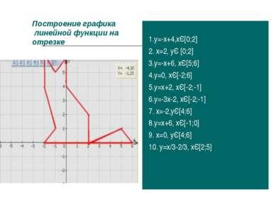 Построение графика линейной функции на отрезке 1.у=-х+4,хЄ[0;2] 2. х=2, уЄ [0...