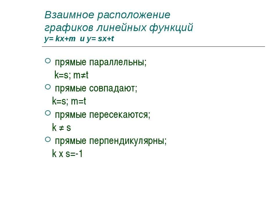 Взаимное расположение графиков линейных функций y= kx+m и y= sx+t прямые пара...
