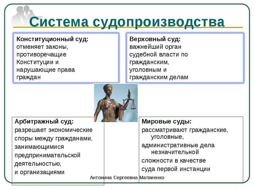 Система судопроизводства Мировые суды: рассматривают гражданские, уголовные, ...