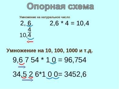 Умножение на 10, 100, 1000 и т.д. 9,6 7 54 * 1 0 = 96,754 34,5 2 6*1 0 0= 345...
