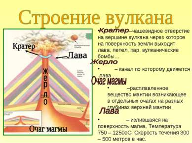 –чашевидное отверстие на вершине вулкана через которое на поверхность земли в...