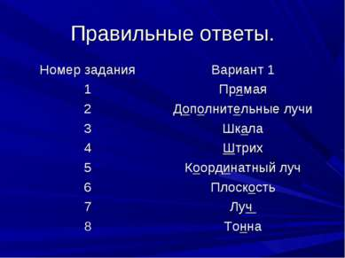 Правильные ответы. Номер задания Вариант 1 1 Прямая 2 Дополнительные лучи 3 Ш...