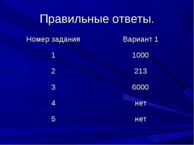 Правильные ответы. Номер задания Вариант 1 1 1000 2 213 3 6000 4 нет 5 нет