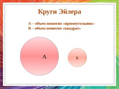 Круги Эйлера А Б А – объем понятия «прямоугольник» В – объем понятия «квадрат»