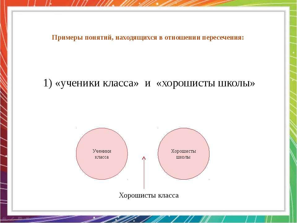 1) «ученики класса» и «хорошисты школы»  Примеры понятий, находящихся в отно...