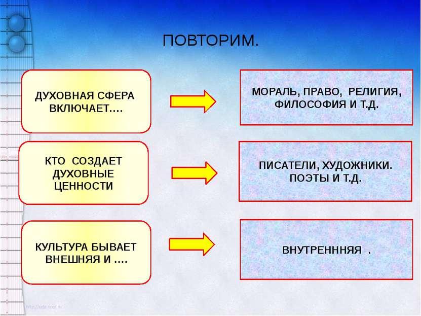 ПОВТОРИМ. evg3097@mail.ru СУЩЕСТВУЕТ ЛИ ЦАРСКИЙ ПУТЬ В НАУКЕ.. НЕТ.. А ПОЧЕМУ...