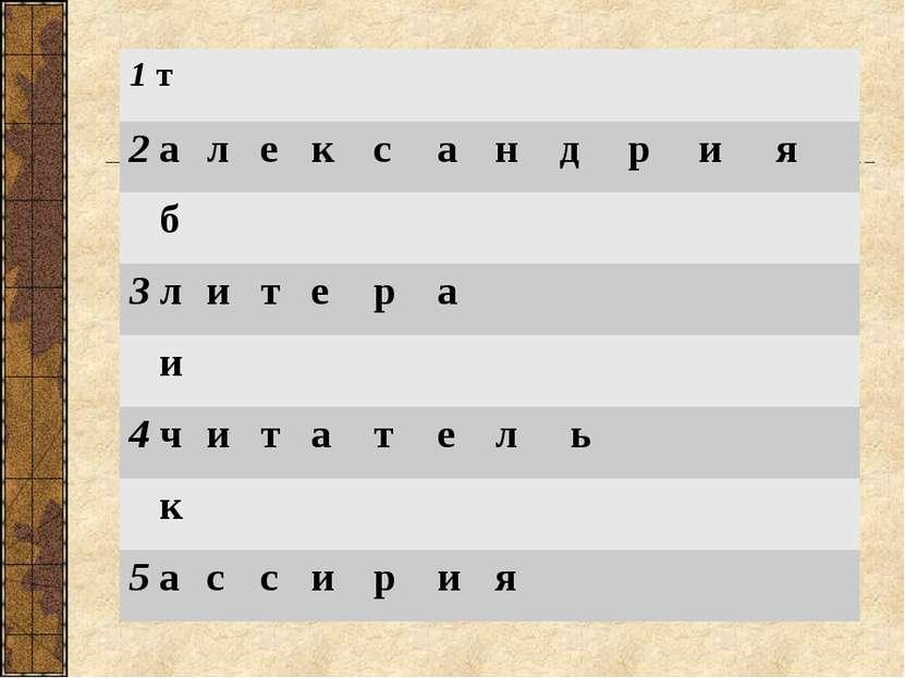 1 т 2 а л е к с а н д р и я б 3 л и т е р а и 4 ч и т а т е л ь к 5 а с с и р...