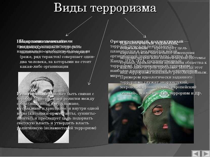 Виды терроризма Неорганизованный или индивидуальный(терроризм одиночек)— в ...