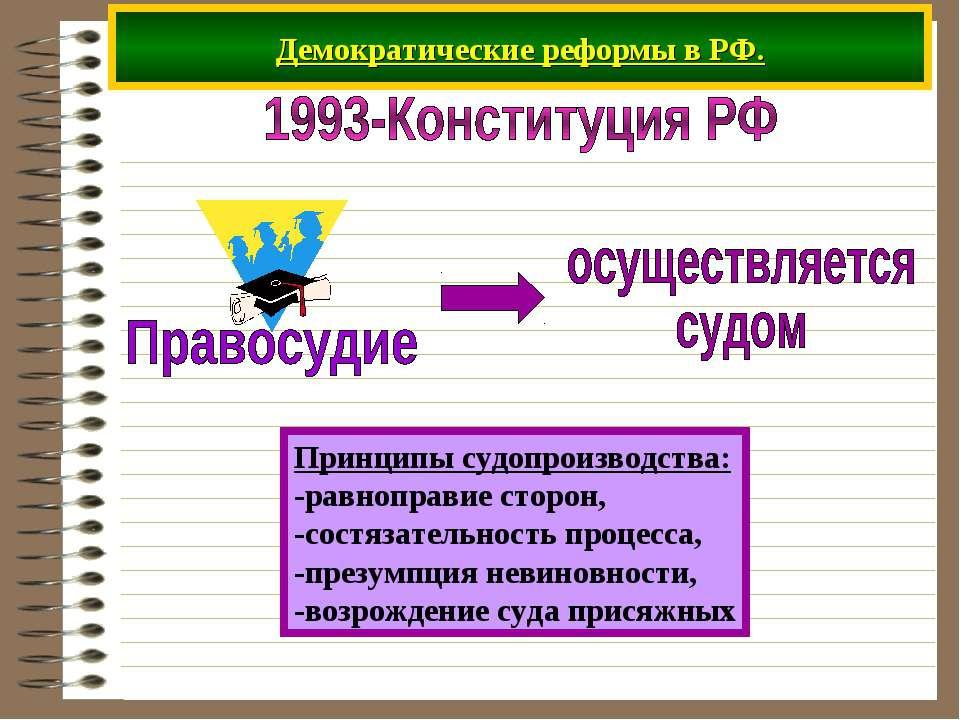 Демократические реформы в РФ. Принципы судопроизводства: -равноправие сторон,...