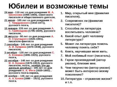 Юбилеи и возможные темы 24 мая - 110 лет со дня рождения М. А. Шолохова (1905...