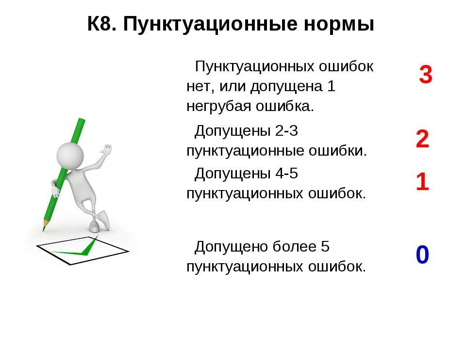 К8. Пунктуационные нормы Пунктуационных ошибок нет, или допущена 1 негрубая о...