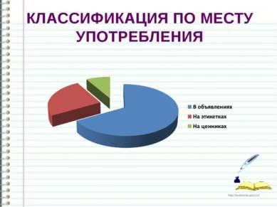 КЛАССИФИКАЦИЯ ПО МЕСТУ УПОТРЕБЛЕНИЯ http://ku4mina.ucoz.ru/