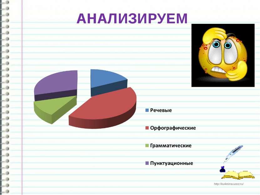 АНАЛИЗИРУЕМ http://ku4mina.ucoz.ru/