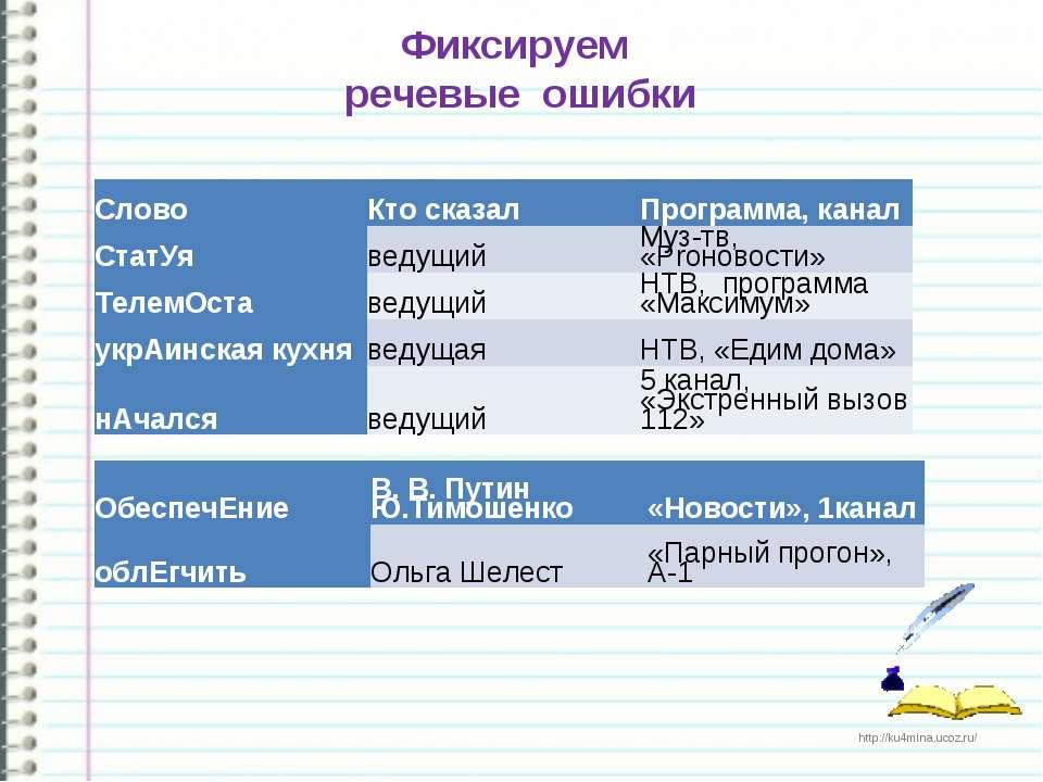 Фиксируем речевые ошибки Слово Кто сказал Программа, канал СтатУя ведущий Муз...