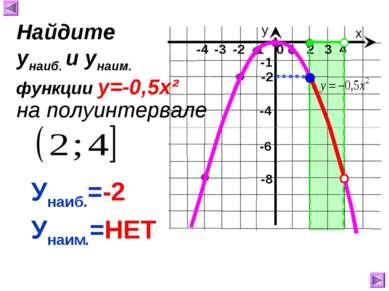 х у 1 2 3 4 0 -4 -3 -2 -1 -8 -1 -4 Унаиб.=-2 Унаим.=НЕТ Найдите унаиб. и унаи...