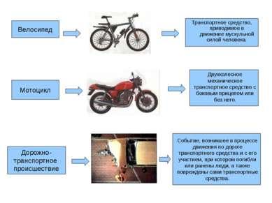 Велосипед Транспортное средство, приводимое в движение мускульной силой челов...