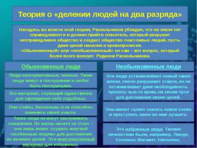 Теория о «делении людей на два разряда» Находясь во власти этой теории, Раско...