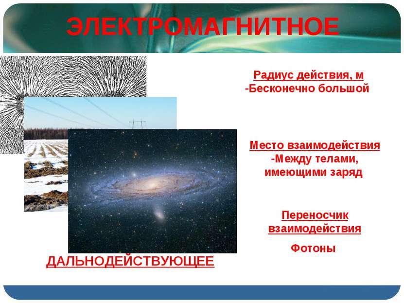 ЭЛЕКТРОМАГНИТНОЕ Радиус действия, м -Бесконечно большой Место взаимодействия ...
