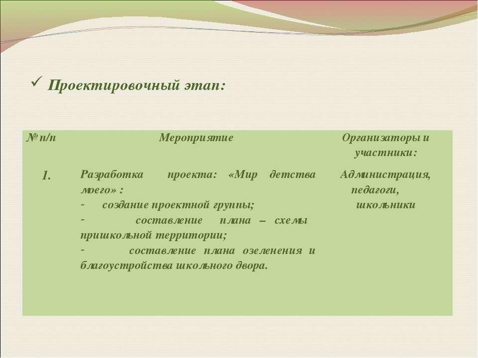 Проектировочный этап: № п/п Мероприятие Организаторы и участники: 1. Разработ...