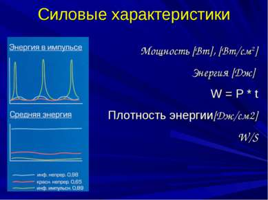Силовые характеристики Мощность [Вт], [Вт/см2] Энергия [Дж] W = P * t Плотнос...