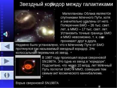 Звездный коридор между галактиками Магеллановы Облака являются спутниками Мле...