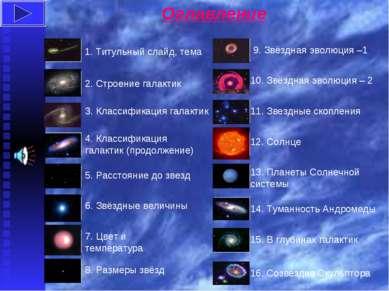 Оглавление 1. Титульный слайд, тема 16. Созвездие Скульптора 2. Строение гала...