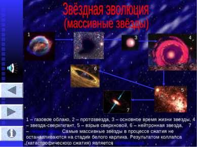 1 2 3 4 5 6 7 1 – газовое облако, 2 – протозвезда, 3 – основное время жизни з...