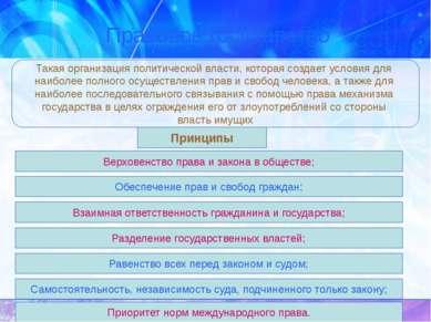 Понятие гражданского общества Понятие «Гражданское общество» появляется в Нов...
