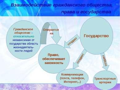 Взаимодействие гражданского общества, права и государства Одновременно сущест...