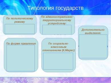 Германия Украина Португалия Россия Индия Казахстан Бельгия Индия Унитарное Фе...