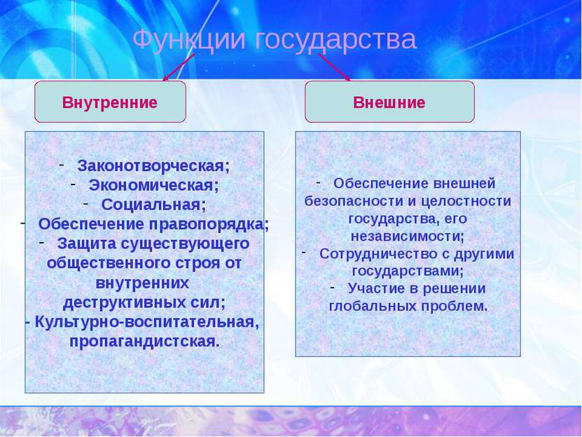 Этапы политики Определение общественных проблем и целей политики. Разработка ...
