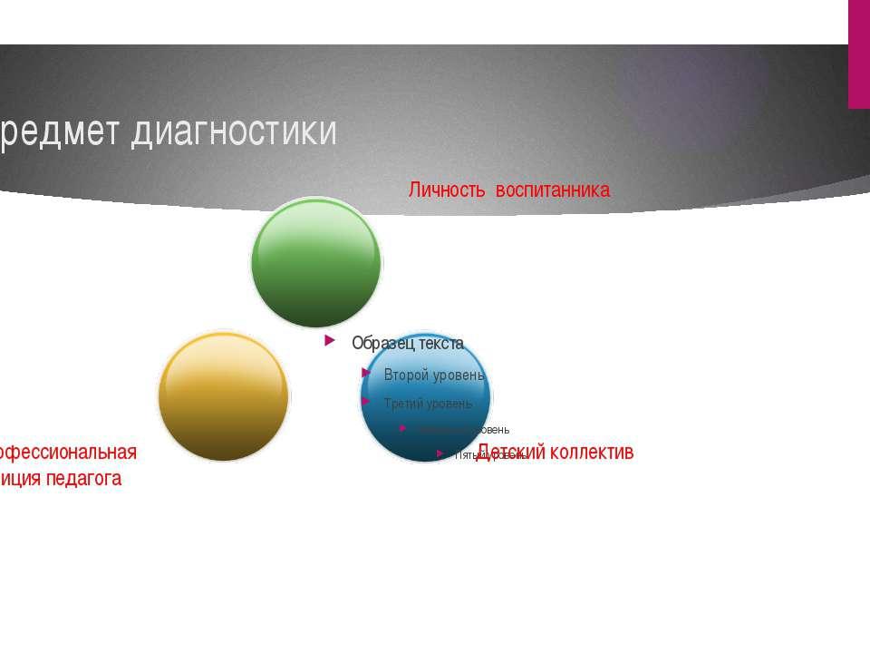 Предмет диагностики Профессиональная позиция педагога Детский коллектив Лично...