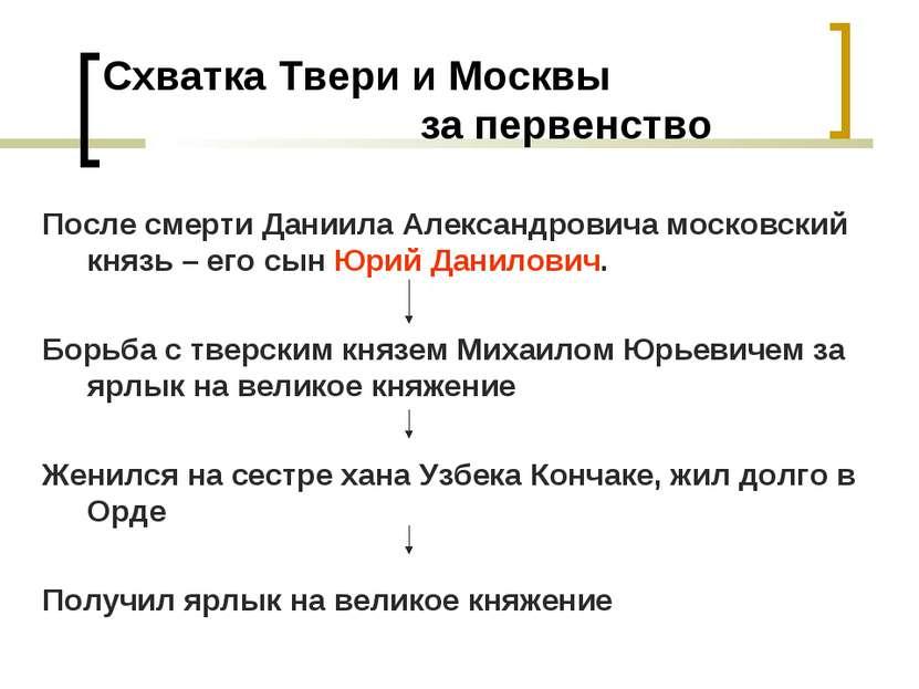 Схватка Твери и Москвы за первенство После смерти Даниила Александровича моск...