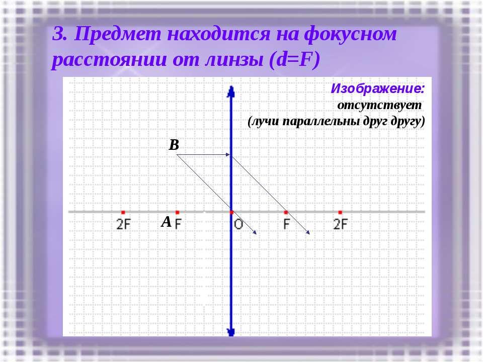 3. Предмет находится на фокусном расстоянии от линзы (d=F) A B Изображение: о...