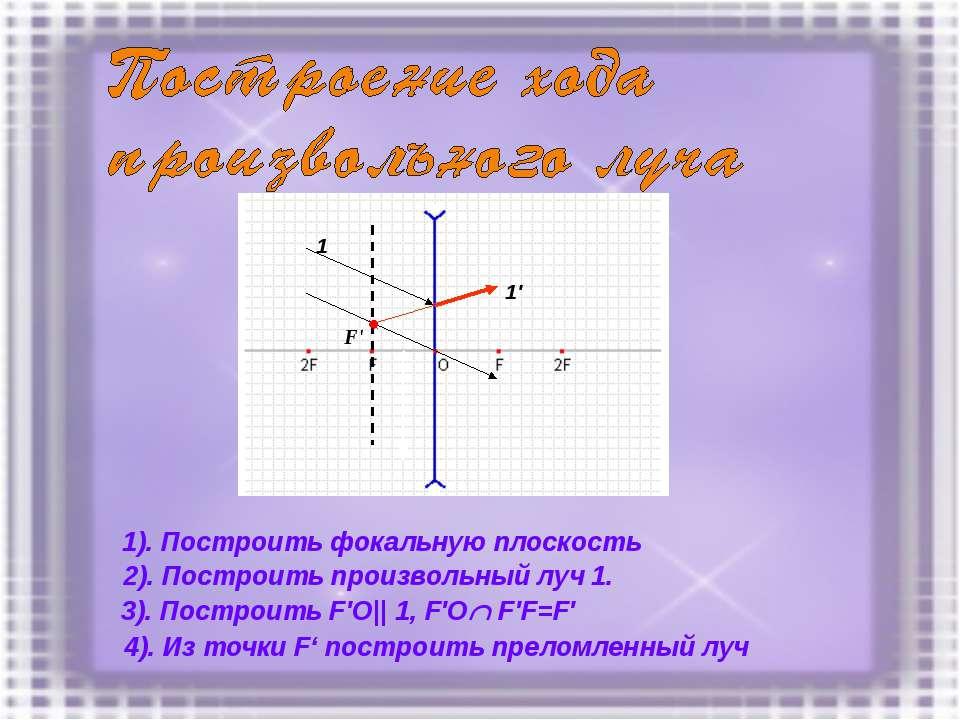 1). Построить фокальную плоскость 1 1' F' 2). Построить произвольный луч 1. 3...