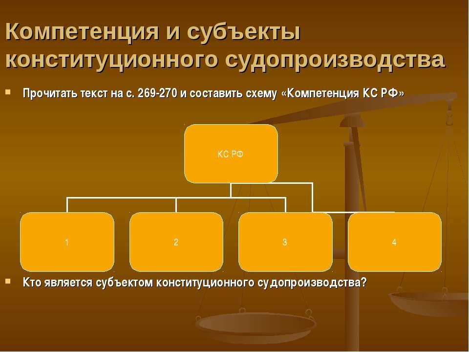 Компетенция и субъекты конституционного судопроизводства Прочитать текст на с...