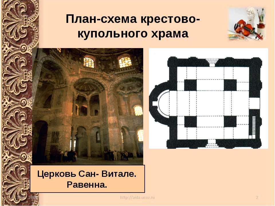 План-схема крестово-купольного храма Церковь Сан- Витале. Равенна.