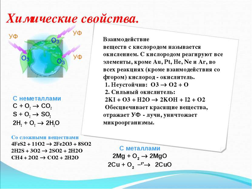 Химические свойства. С неметаллами C + O2 CO2 S + O2 SO2 2H2 + O2 2H2O  Со с...