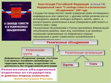 """Конституция Российской Федерации (статья 14) Федеральный закон """"О свободе сов..."""
