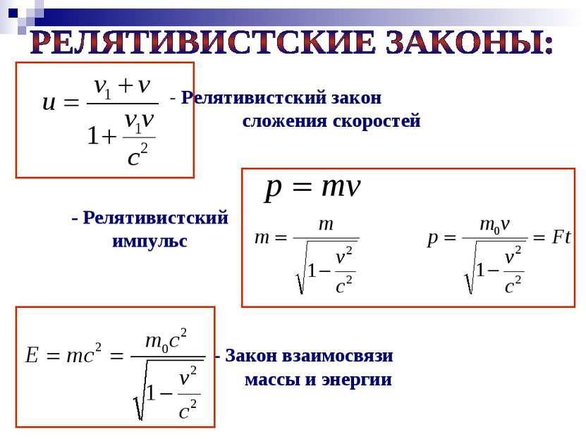 - Релятивистский закон сложения скоростей - Релятивистский импульс - Закон вз...