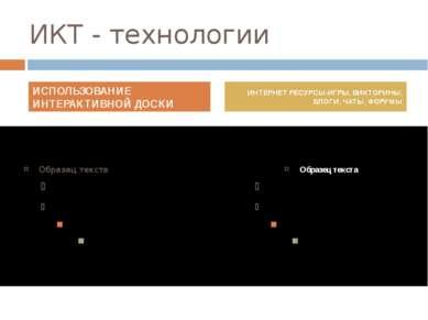 ИКТ - технологии ИСПОЛЬЗОВАНИЕ ИНТЕРАКТИВНОЙ ДОСКИ ИНТЕРНЕТ РЕСУРСЫ-ИГРЫ, ВИК...